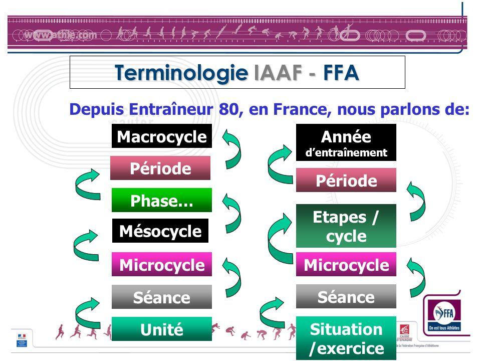 Terminologie IAAF - FFA Depuis Entraîneur 80, en France, nous parlons de: Unité Séance Période Microcycle Phase… Macrocycle Mésocycle Situation /exerc