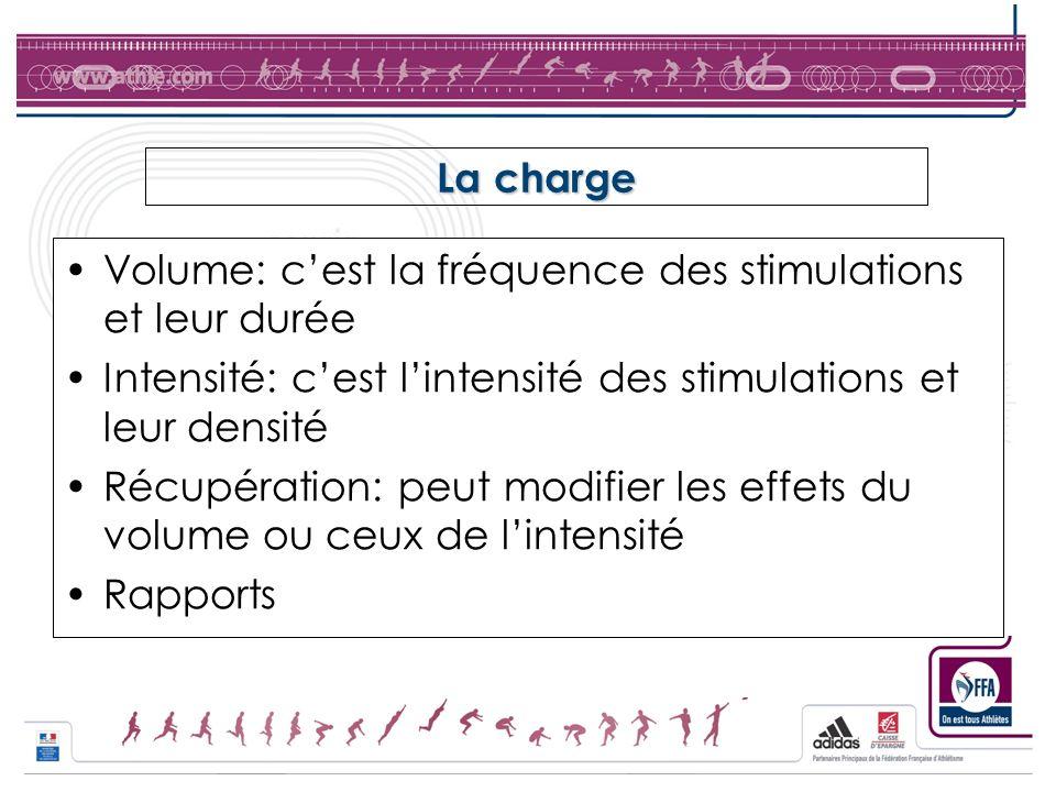 La charge Volume: cest la fréquence des stimulations et leur durée Intensité: cest lintensité des stimulations et leur densité Récupération: peut modi