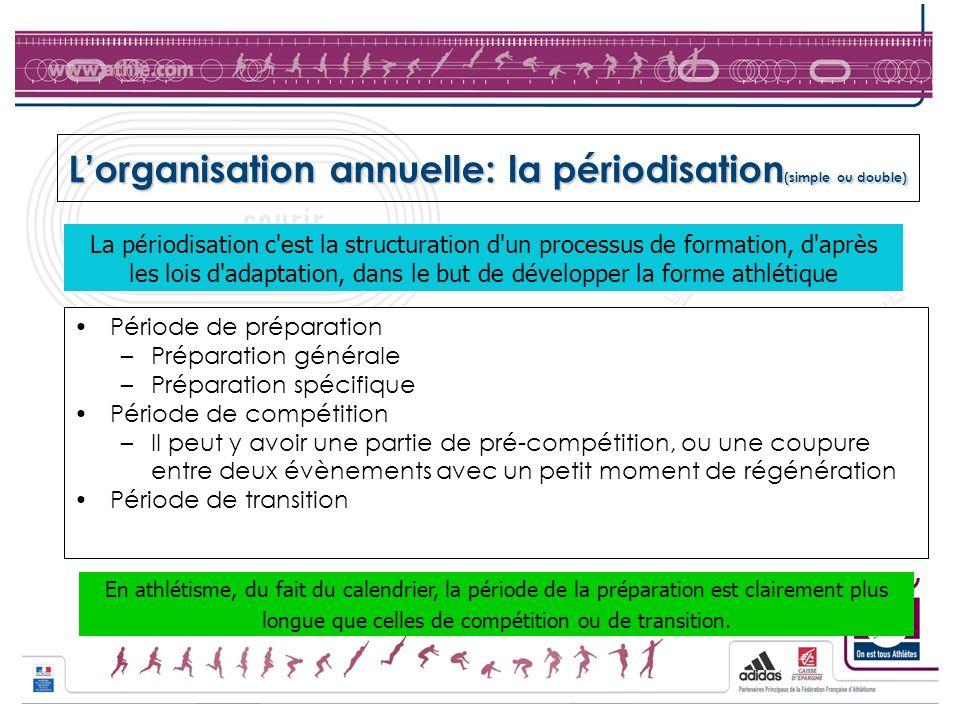 Lorganisation annuelle: la périodisation (simple ou double) Période de préparation –Préparation générale –Préparation spécifique Période de compétitio