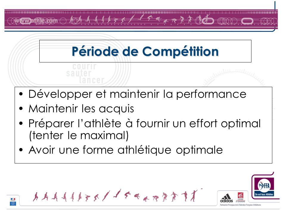Période de Compétition Développer et maintenir la performance Maintenir les acquis Préparer lathlète à fournir un effort optimal (tenter le maximal) A