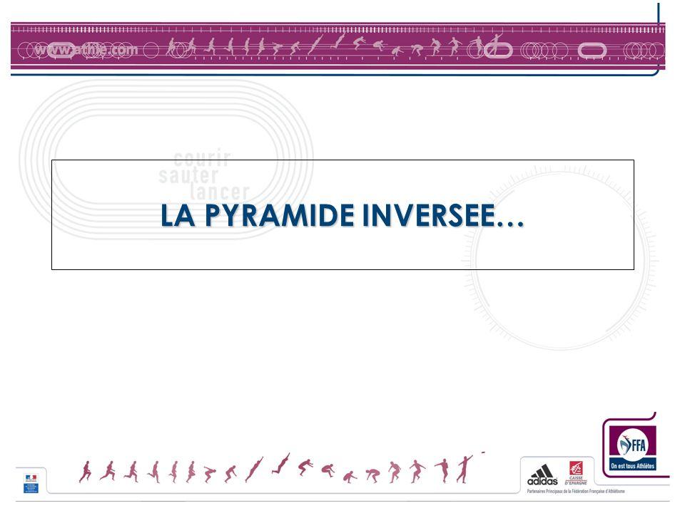 LA PYRAMIDE INVERSEE…