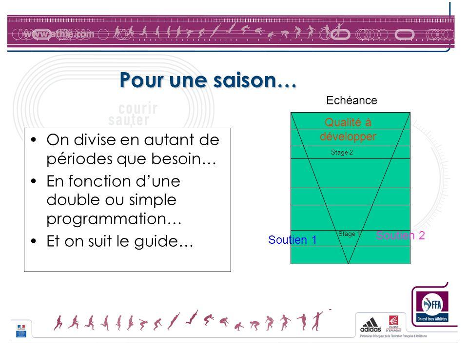 On divise en autant de périodes que besoin… En fonction dune double ou simple programmation… Et on suit le guide… Pour une saison… Echéance Soutien 1