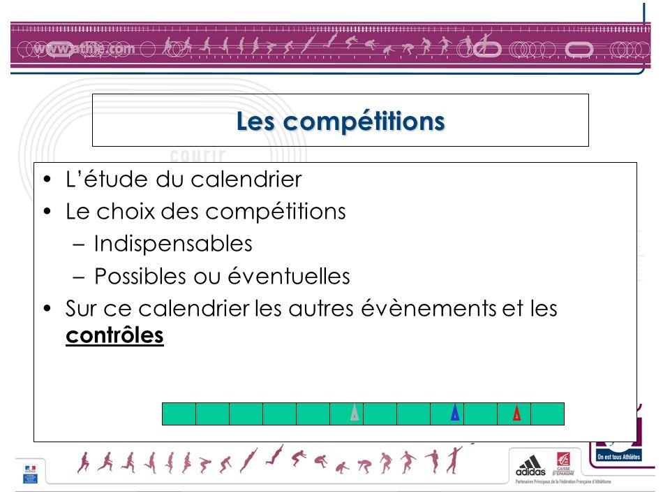 Les compétitions Létude du calendrier Le choix des compétitions –Indispensables –Possibles ou éventuelles Sur ce calendrier les autres évènements et l