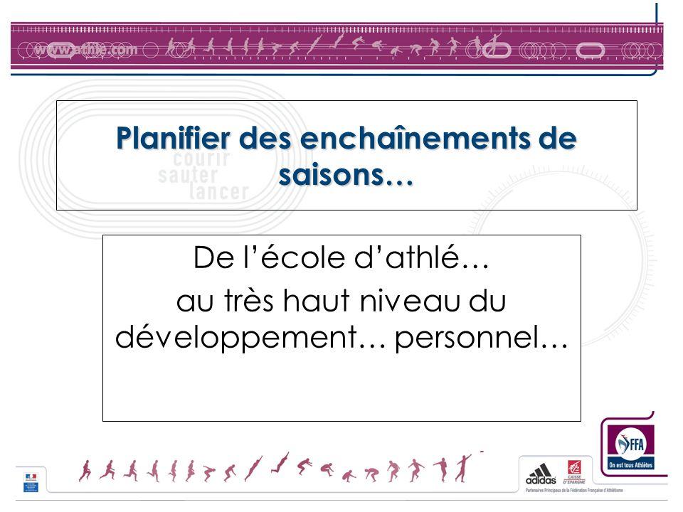 Planifier des enchaînements de saisons… De lécole dathlé… au très haut niveau du développement… personnel…