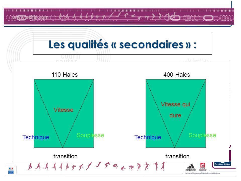 Les qualités « secondaires » : Vitesse qui dure 400 Haies transition Technique Souplesse Vitesse 110 Haies transition Technique Souplesse