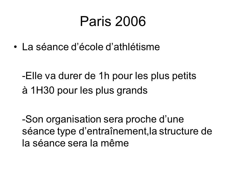 Paris 2006 La séance décole dathlétisme -Elle va durer de 1h pour les plus petits à 1H30 pour les plus grands -Son organisation sera proche dune séanc