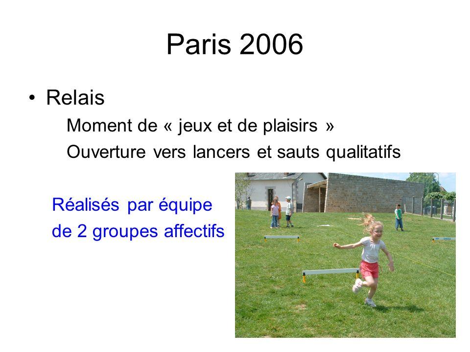 Paris 2006 Relais Moment de « jeux et de plaisirs » Ouverture vers lancers et sauts qualitatifs Réalisés par équipe de 2 groupes affectifs