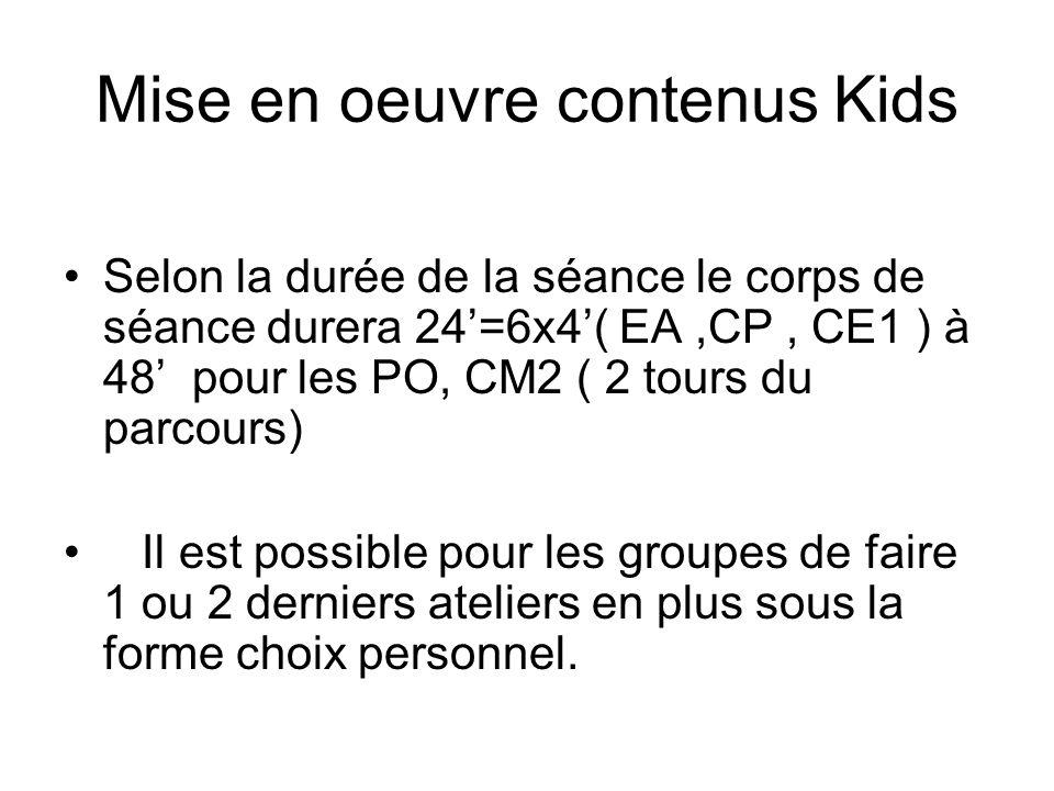 Mise en oeuvre contenus Kids Selon la durée de la séance le corps de séance durera 24=6x4( EA,CP, CE1 ) à 48 pour les PO, CM2 ( 2 tours du parcours) I