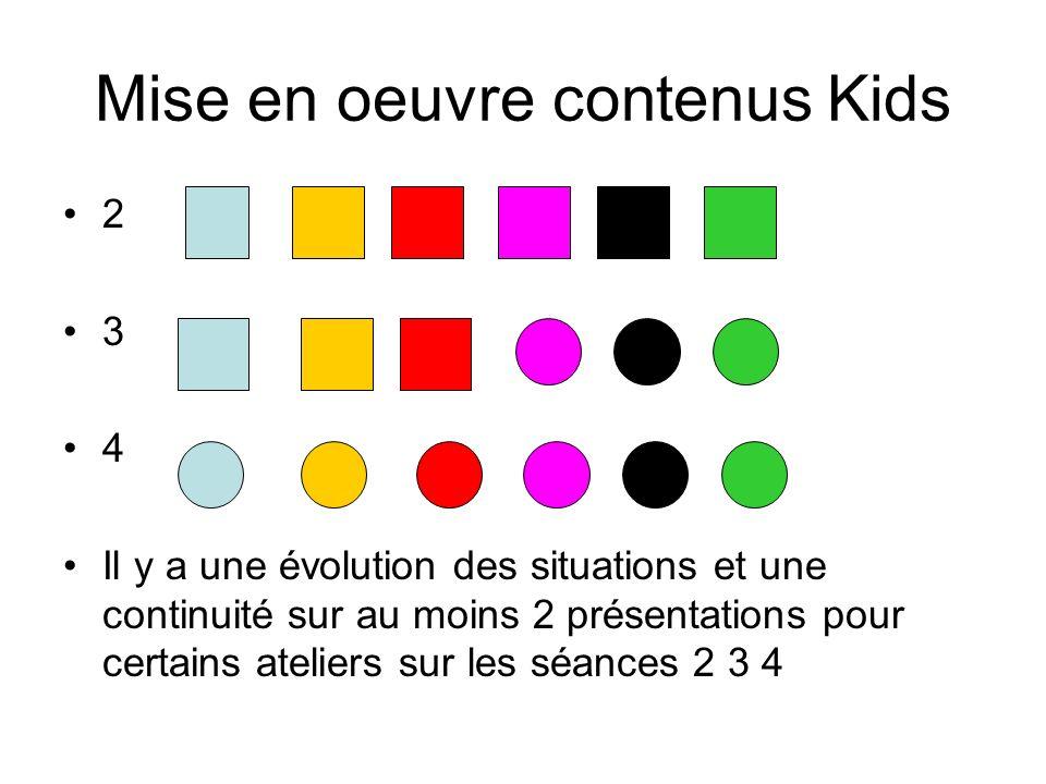 Mise en oeuvre contenus Kids 2 3 4 Il y a une évolution des situations et une continuité sur au moins 2 présentations pour certains ateliers sur les s