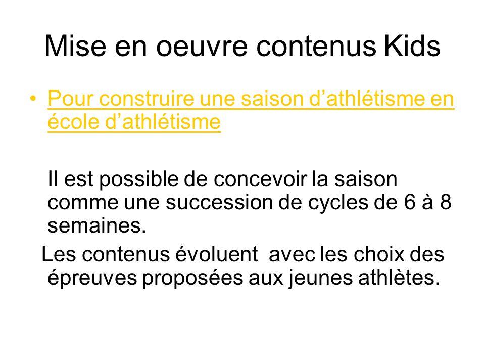 Mise en oeuvre contenus Kids Pour construire une saison dathlétisme en école dathlétisme Il est possible de concevoir la saison comme une succession d