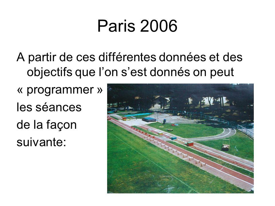 Paris 2006 A partir de ces différentes données et des objectifs que lon sest donnés on peut « programmer » les séances de la façon suivante:
