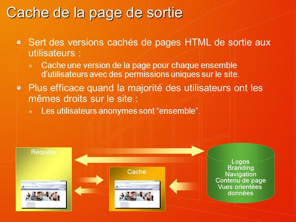 Cache de la page de sortie Sert des versions cachés de pages HTML de sortie aux utilisateurs : Cache une version de la page pour chaque ensemble dutilisateurs avec des permissions uniques sur le site.