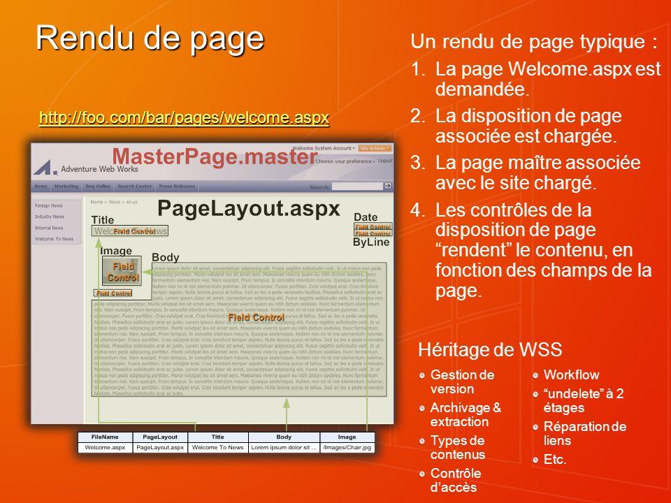 Rendu de page Un rendu de page typique : La page Welcome.aspx est demandée.
