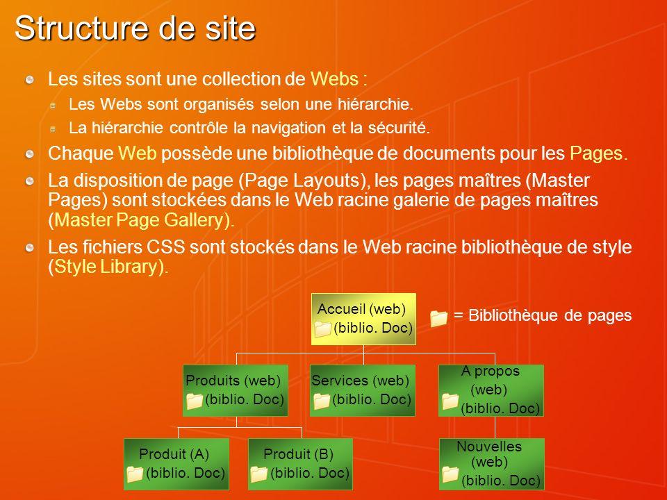 Structure de site Les sites sont une collection de Webs : Les Webs sont organisés selon une hiérarchie. La hiérarchie contrôle la navigation et la séc