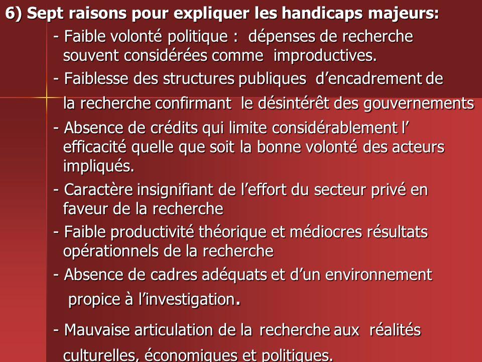6) Sept raisons pour expliquer les handicaps majeurs: - Faible volonté politique : dépenses de recherche souvent considérées comme improductives.