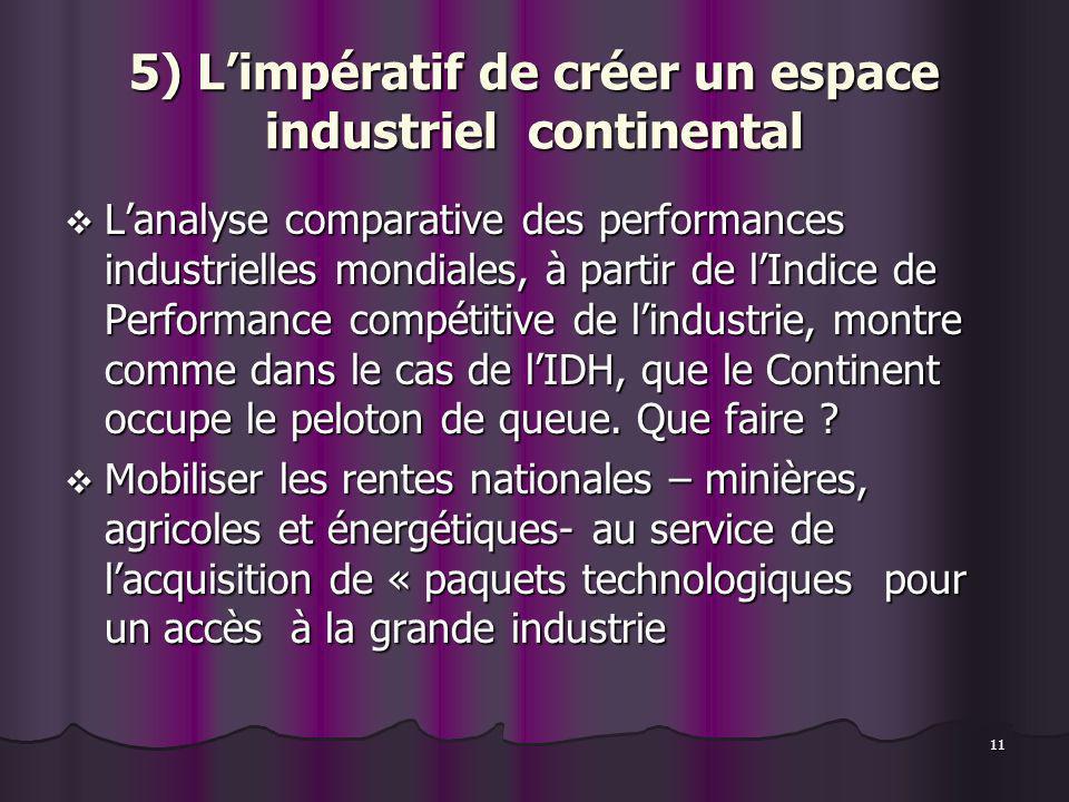 11 5) Limpératif de créer un espace industriel continental Lanalyse comparative des performances industrielles mondiales, à partir de lIndice de Perfo