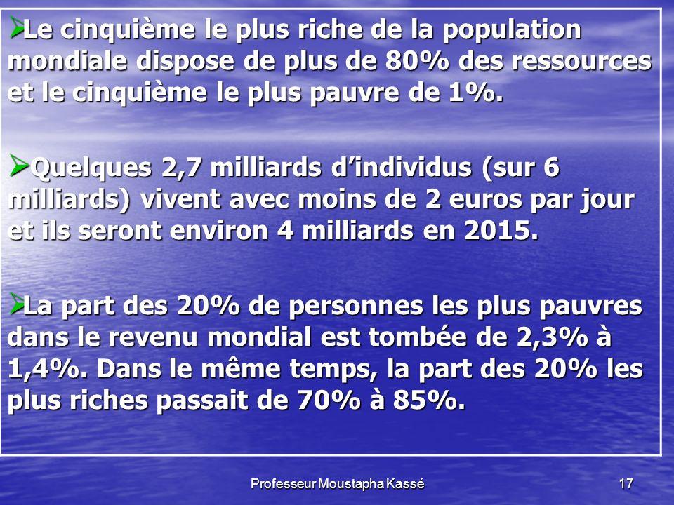 Professeur Moustapha Kassé17 Le cinquième le plus riche de la population mondiale dispose de plus de 80% des ressources et le cinquième le plus pauvre de 1%.