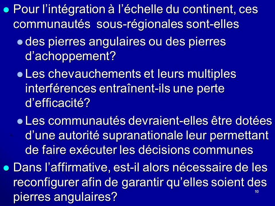 Pour lintégration à léchelle du continent, ces communautés sous-régionales sont-elles Pour lintégration à léchelle du continent, ces communautés sous-