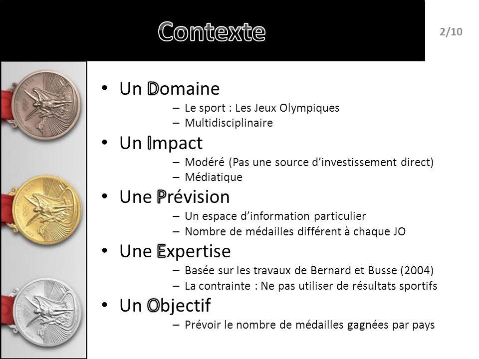 3/10 Bernard et Busse (2004) NbMédaille ~ PIB +AncienSovietique + PaysHôte + Ecoplanifié + Médailles