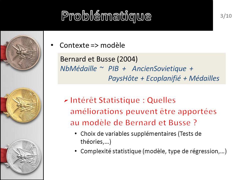127 pays Données de 1992-2004 (3 JO) Données du CIO Base de données EUROSTAT => Répartir 893 médailles => Adapter le modèle aux JO de Pékin (2008) 4/10