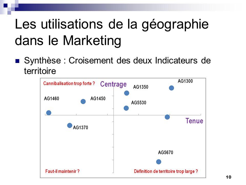 Les utilisations de la géographie dans le Marketing Synthèse : Croisement des deux Indicateurs de territoire Tenue Centrage AG1300 AG1350 AG5530 AG567