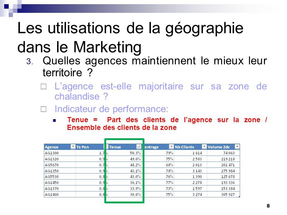 Les utilisations de la géographie dans le Marketing 3. Quelles agences maintiennent le mieux leur territoire ? Lagence est-elle majoritaire sur sa zon