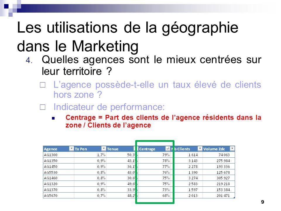 Les utilisations de la géographie dans le Marketing 4. Quelles agences sont le mieux centrées sur leur territoire ? Lagence possède-t-elle un taux éle