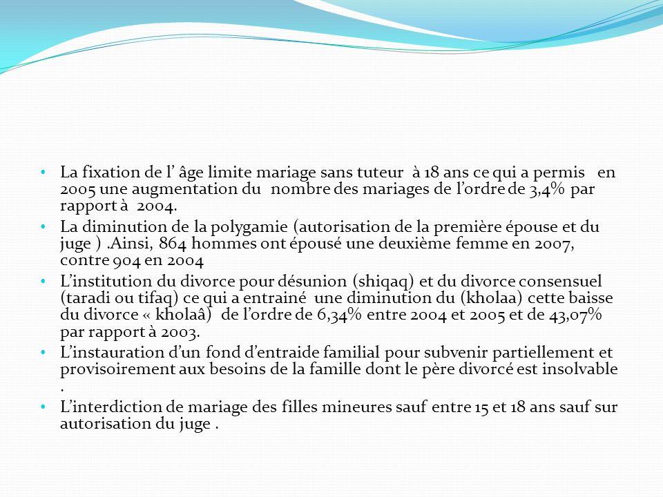 La fixation de l âge limite mariage sans tuteur à 18 ans ce qui a permis en 2005 une augmentation du nombre des mariages de lordre de 3,4% par rapport à 2004.