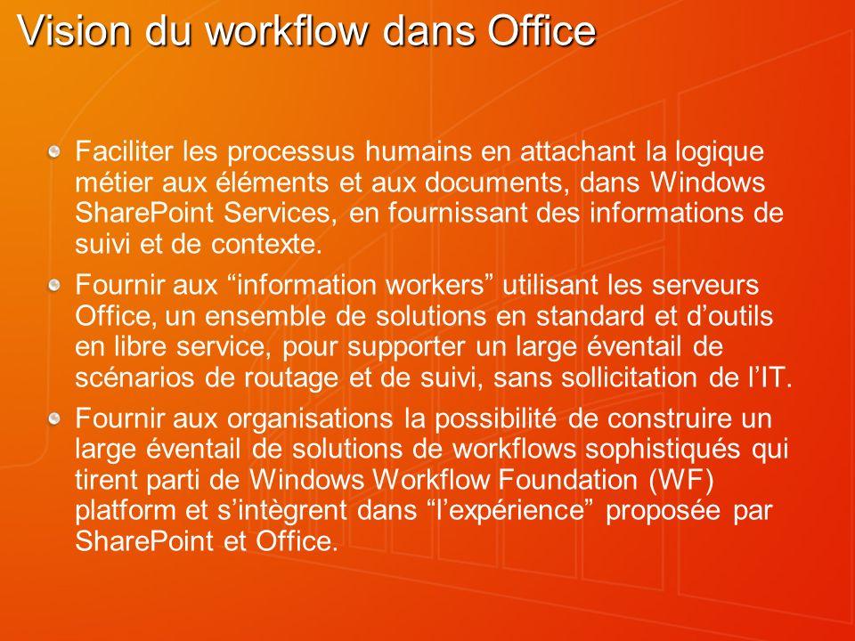 Windows Workflow Foundation Technologie de workflow commune pour les produits Microsoft, ISVs et les solutions clientes.
