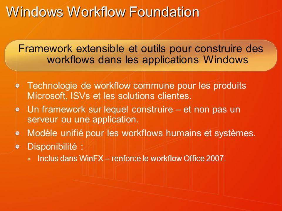 Windows Workflow Foundation Concepts clés : Les workflows sont un ensemble dactivités.