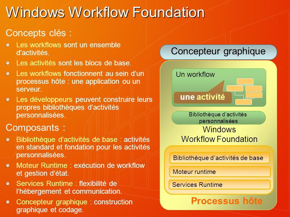 Concepteur de workflow Visual Studio Le concepteur de workflow Visual Studio fournit un environnement projet pour développer des solutions workflow.