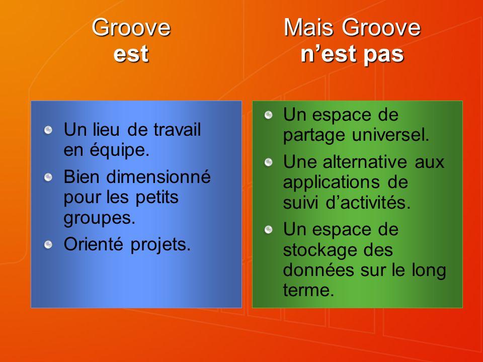 Groove est Mais Groove nest pas Un espace de partage universel.