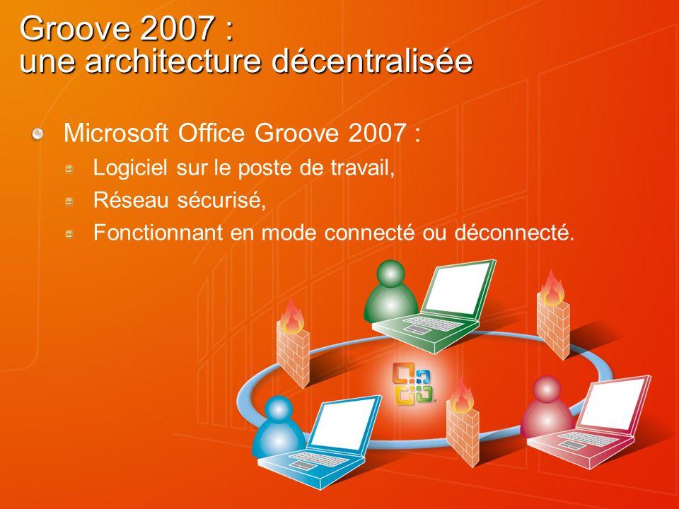 bn Groove 2007 : une architecture décentralisée Microsoft Office Groove 2007 : Logiciel sur le poste de travail, Réseau sécurisé, Fonctionnant en mode connecté ou déconnecté.