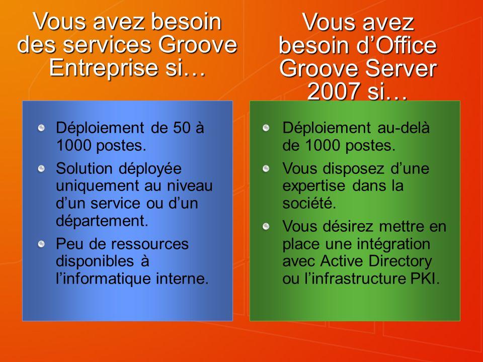 Vous avez besoin des services Groove Entreprise si… Vous avez besoin dOffice Groove Server 2007 si… Déploiement au-delà de 1000 postes.