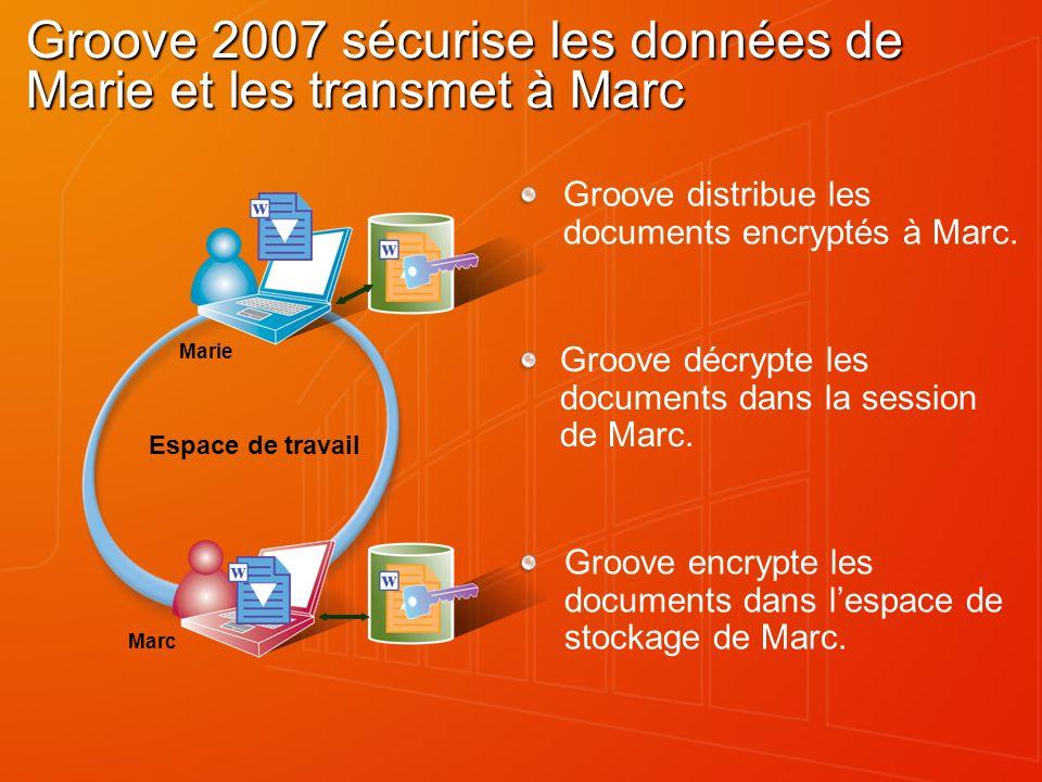 Groove encrypte les documents dans lespace de stockage de Marc.