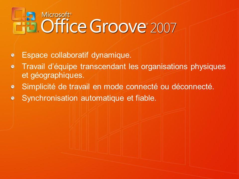 Groove 2007 : les produits Serveurs (en adéquation avec les postes clients) Sur Internet (B2C) Postes clients (licences en volume)