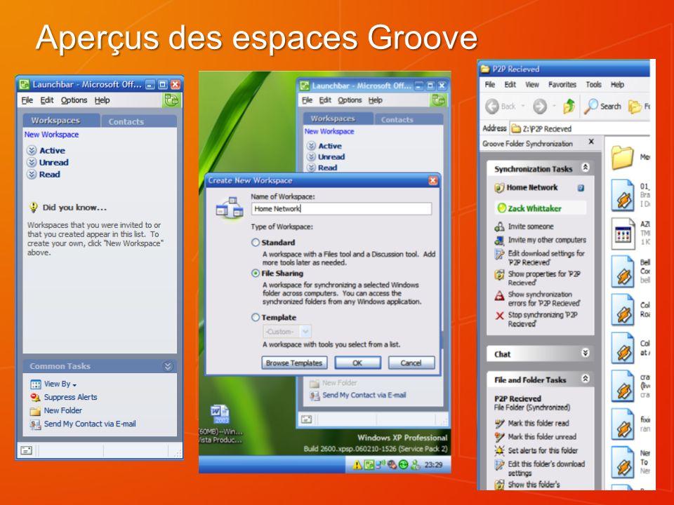 Aperçus des espaces Groove