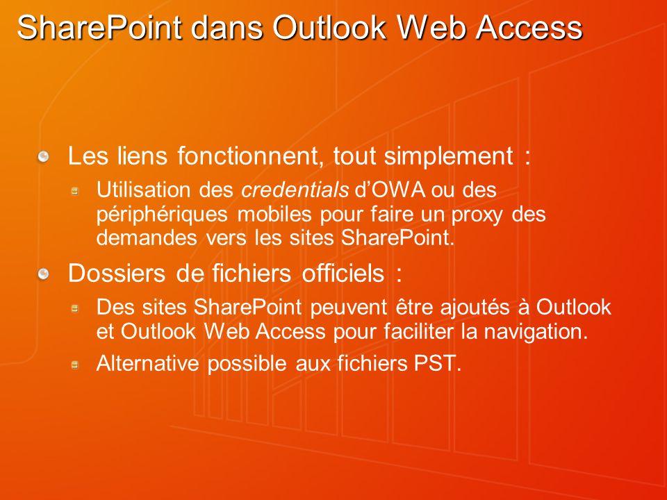 SharePoint dans Outlook Web Access Les liens fonctionnent, tout simplement : Utilisation des credentials dOWA ou des périphériques mobiles pour faire un proxy des demandes vers les sites SharePoint.