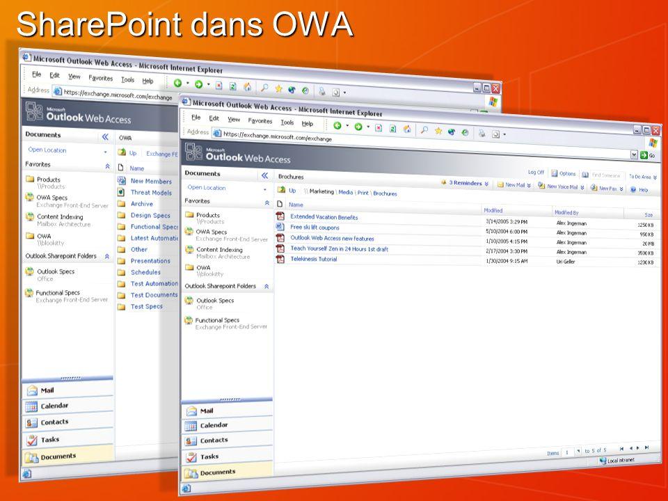 SharePoint dans OWA