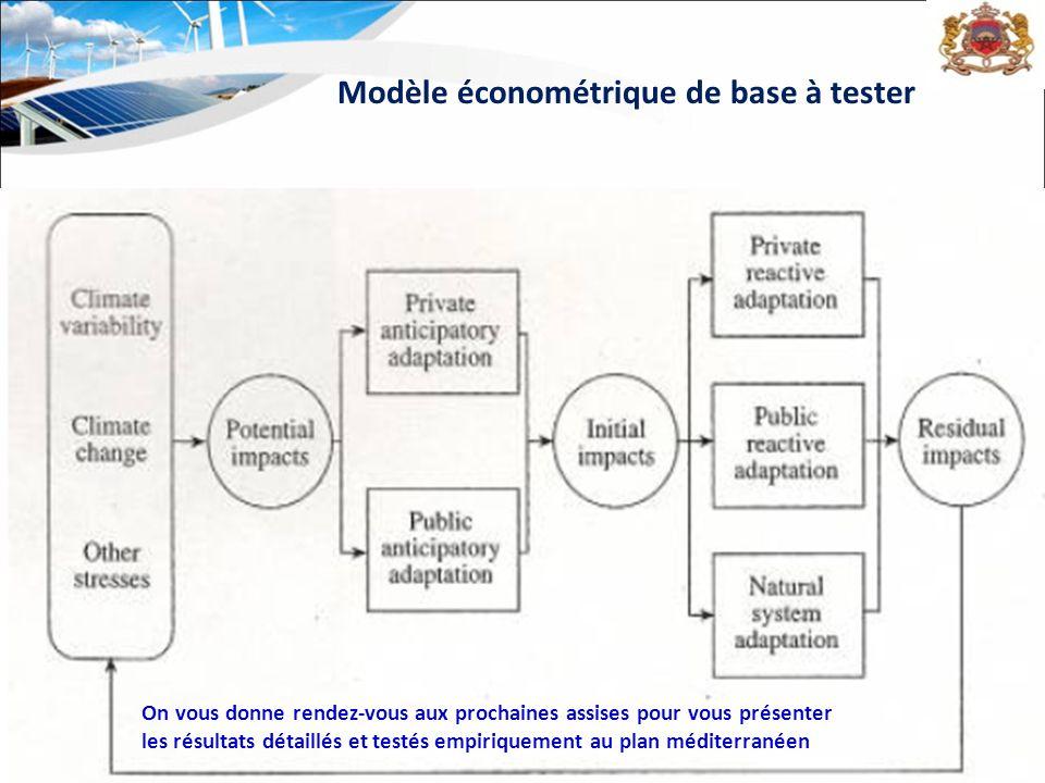 Modèle économétrique de base à tester On vous donne rendez-vous aux prochaines assises pour vous présenter les résultats détaillés et testés empiriquement au plan méditerranéen
