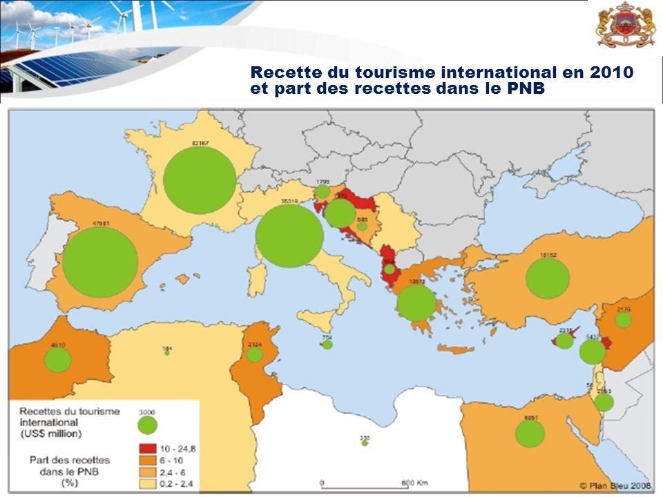 Recette du tourisme international en 2010 et part des recettes dans le PNB