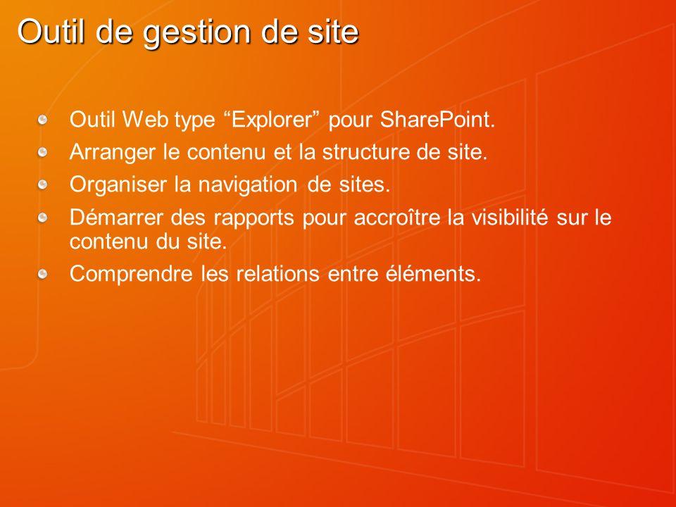 Outil de gestion de site Outil Web type Explorer pour SharePoint. Arranger le contenu et la structure de site. Organiser la navigation de sites. Démar