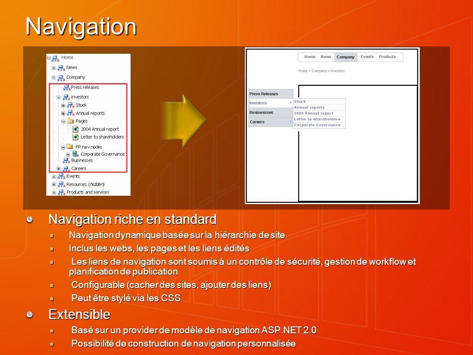 Navigation Navigation riche en standard Navigation dynamique basée sur la hiérarchie de site Inclus les webs, les pages et les liens édités Les liens de navigation sont soumis à un contrôle de sécurité, gestion de workflow et planification de publication Les liens de navigation sont soumis à un contrôle de sécurité, gestion de workflow et planification de publication Configurable (cacher des sites, ajouter des liens) Configurable (cacher des sites, ajouter des liens) Peut être stylé via les CSS Peut être stylé via les CSSExtensible Basé sur un provider de modèle de navigation ASP.NET 2.0 Basé sur un provider de modèle de navigation ASP.NET 2.0 Possibilité de construction de navigation personnalisée Possibilité de construction de navigation personnalisée
