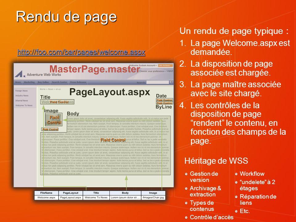 Rendu de page Un rendu de page typique : La page Welcome.aspx est demandée. La disposition de page associée est chargée. La page maître associée avec