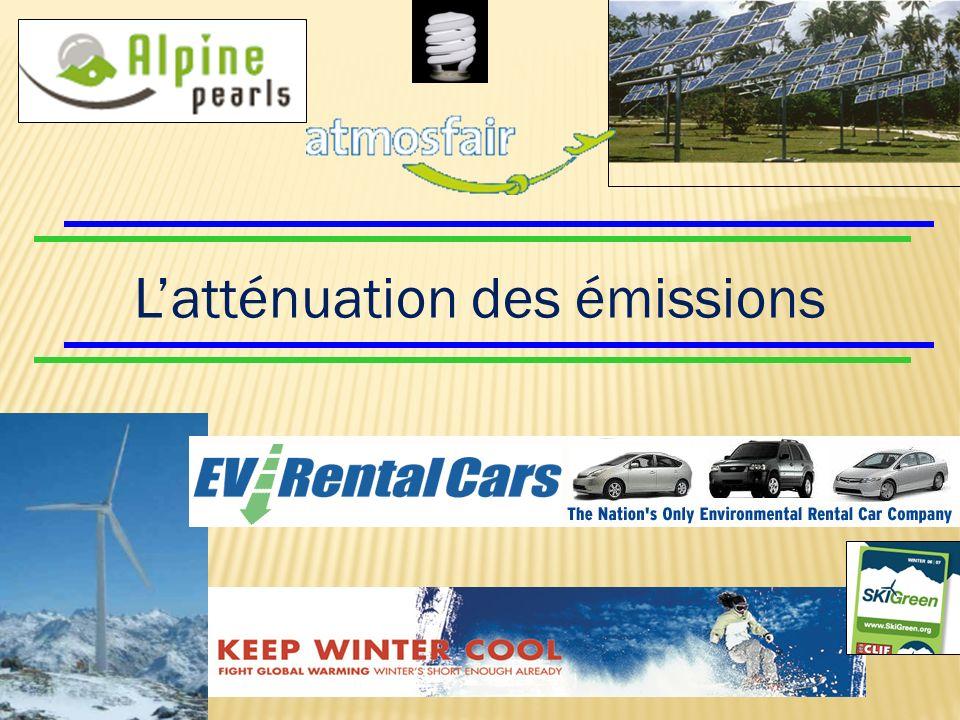 Latténuation des émissions