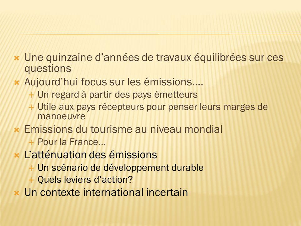 Une quinzaine dannées de travaux équilibrées sur ces questions Aujourdhui focus sur les émissions….