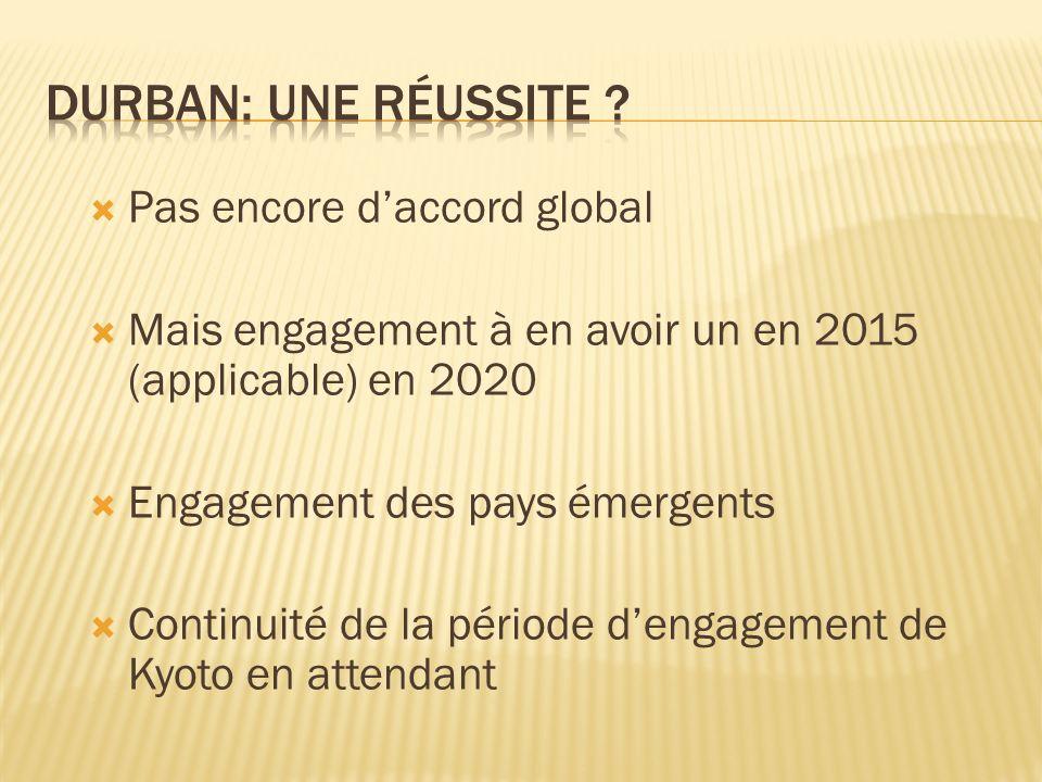 Pas encore daccord global Mais engagement à en avoir un en 2015 (applicable) en 2020 Engagement des pays émergents Continuité de la période dengagement de Kyoto en attendant