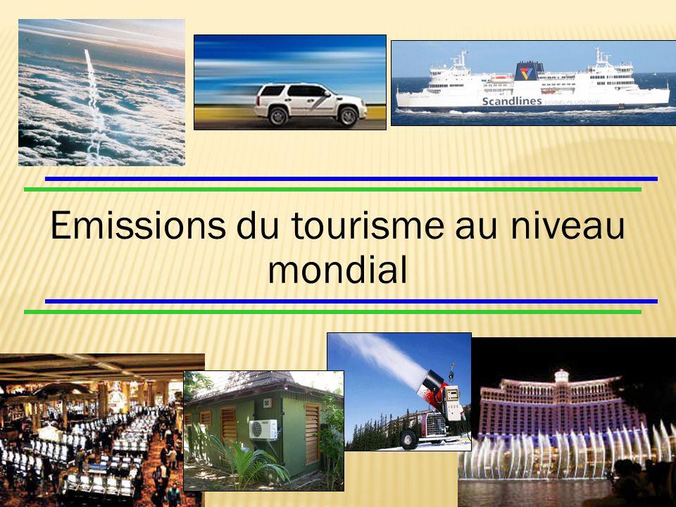 Emissions du tourisme au niveau mondial