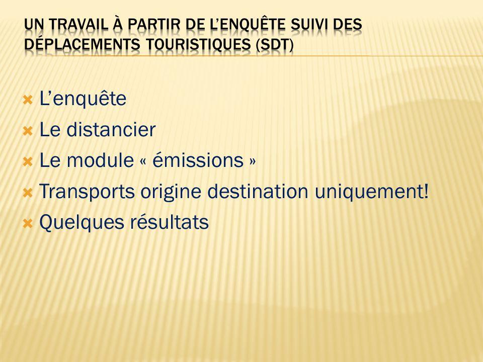Lenquête Le distancier Le module « émissions » Transports origine destination uniquement! Quelques résultats