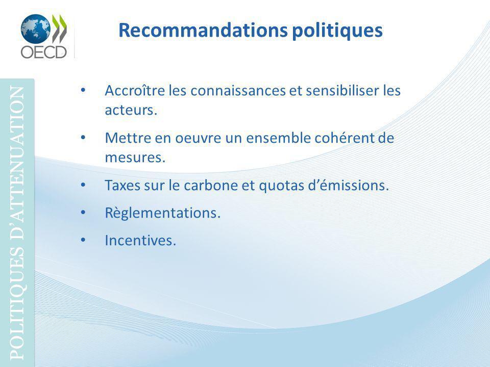 Recommandations politiques POLITIQUES DATTENUATION Accroître les connaissances et sensibiliser les acteurs. Mettre en oeuvre un ensemble cohérent de m